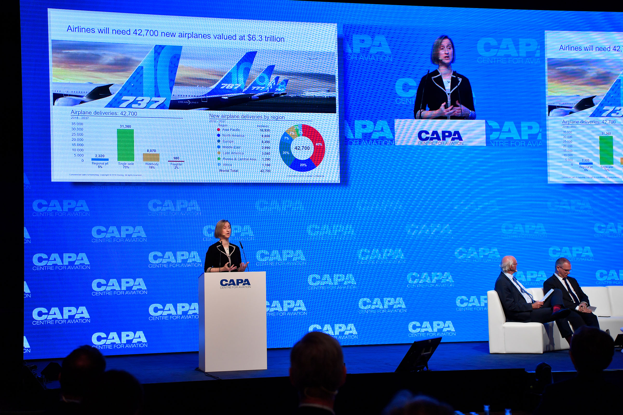 CAPA World Aviation Outlook Summit | CAPA