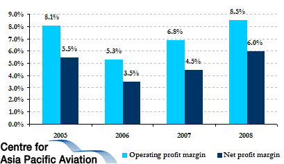 malaysia airlines economic analysis A strategic analysis of the malaysia airlines  malaysia airlines to derive its economic  malaysia airlines corporate policy and .
