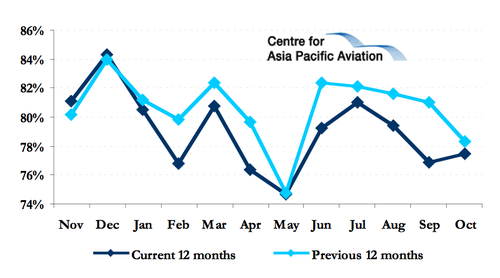 singapore airlines gap analysis With singapore airlines being  yet my greatest question about singapore airlines' 787-10 is actually around the gap in  pens a dedicated opinion and analysis.