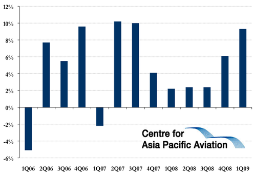 case 20 jetblue airways growing pains Considers the situation facing david barger, president and ceo of jetblue  airways, in may 2007 as he addresses the airline's need to slow its growth rate in  the.