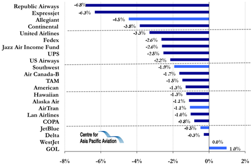 jetblue airway ipo valuation essay Essay on microarray  arrays in order to understand the interaction occurring between the airway liquids infected from  jetblue airways ipo valuation.