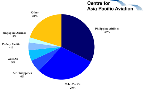 pacific international lines market share Pacific international lines (pil) had the pleasure of hosting a vessel visit independent container lines increased their combined market share as well as their total volume of imports in the third quarter.