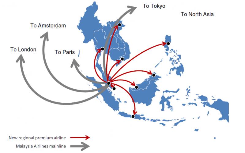 Elken business plan malaysia map