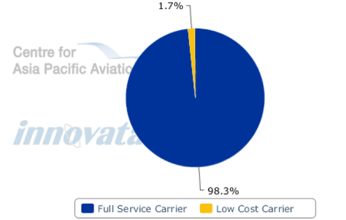 week 3 case southwest airtran merger The power of a merger: southwesta typical price conscious consumer is the target of the merger between southwest and airtran airtran executives assert.