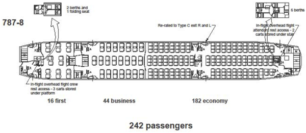 Jal Continues Low Density 787 Configuration Trend With
