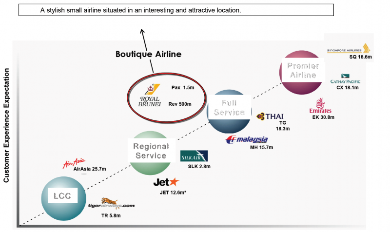 airasia long haul strategic group map Airasia x—the largest of the long-haul lccs—is not linked to a full-service  carrier  this multi-hub approach is a core element of airasia group strategy,   see maps of the long-haul destinations served by air asia x, cebu.