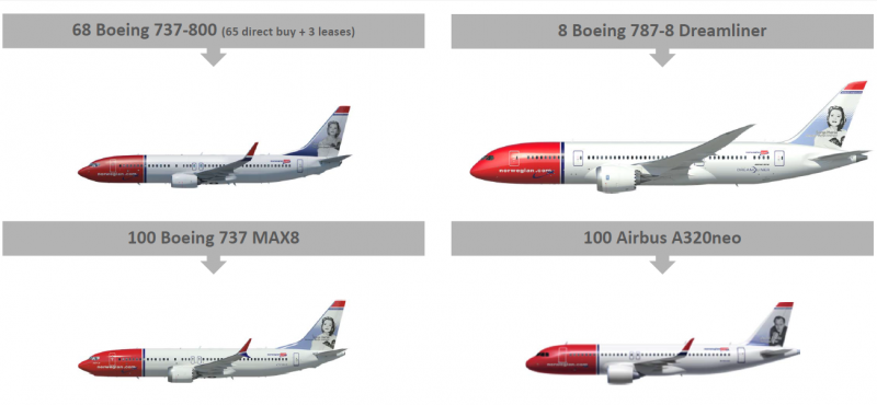 how to cancel norwegian air flight