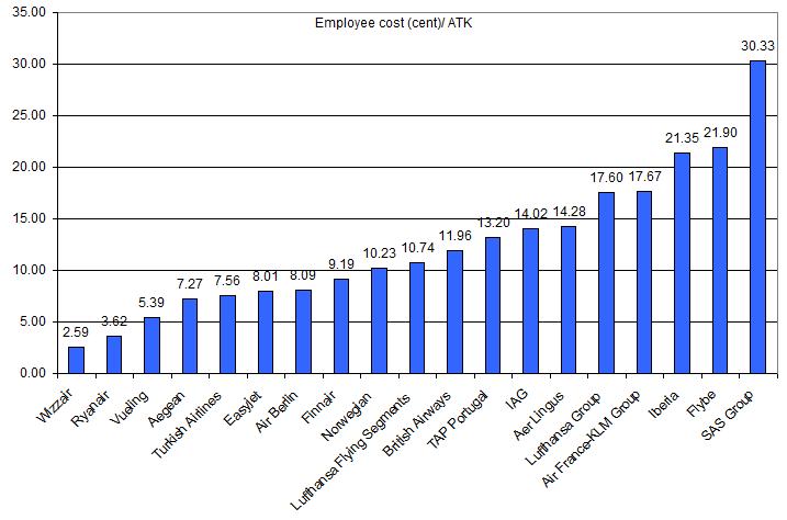 swot analysis of airberlin Table 4114 mtu aero engines ag swot analysis 2018 table 4115 rolls-royce plc profile 2017  air berlin plc air canada air canada jazz.