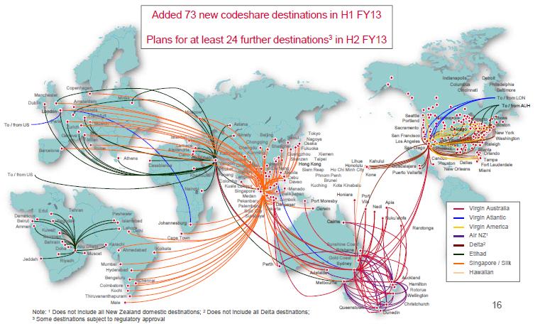Qantas And Virgin Australia Build Substantial Virtual