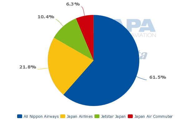 jetstar internal analysis This article explores the strengths, weaknesses, opportunities and threats of singapore airlines using swot analysis singapore airlines is one of the world's largest and most successful airlines.