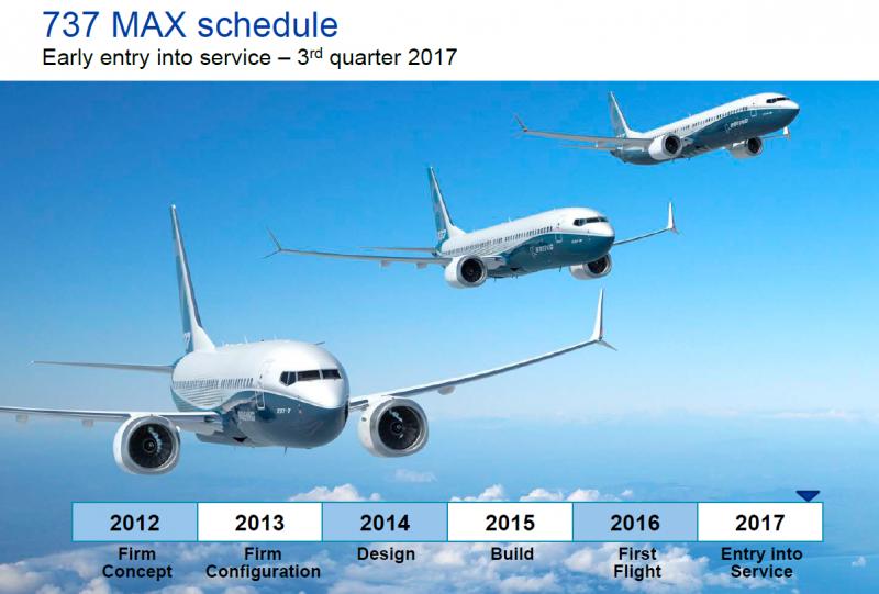 737 800 vs max 8