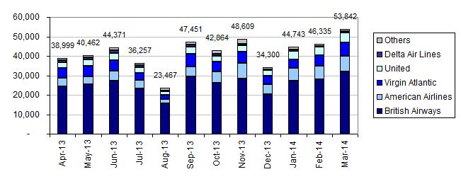 qatar airways annual report 2014 pdf