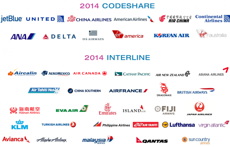 Hawaiian Airlines Espande La Partnership Con I Carrier Asiatici E