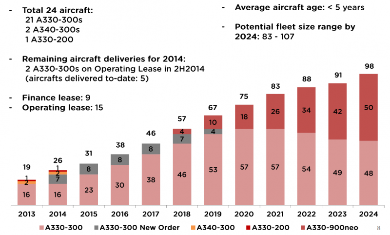 """airasia first mover advantage """"these new joint ventures are in significantly more challenging markets, because  airasia won't have the first-mover advantage it had."""