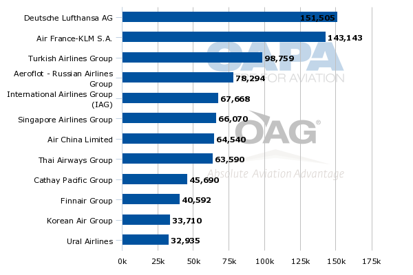swot analysis of lufthansa Lufthansa is one of the premier airlines of the world and one of the largest in europe, in terms of the number of passengers carried by it.