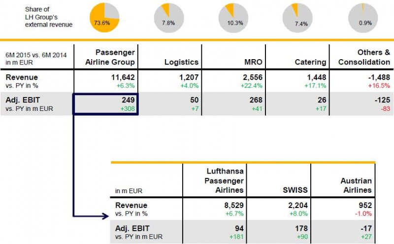lufthansa to hedge or not to Share case study analysis: lufthansa to hedge or not to hedge embed size(px) link share of 4 report all materials on our website are shared by users if you have any questions about copyright issues, please report us to resolve them we are always happy to assist you related documents share transcript.