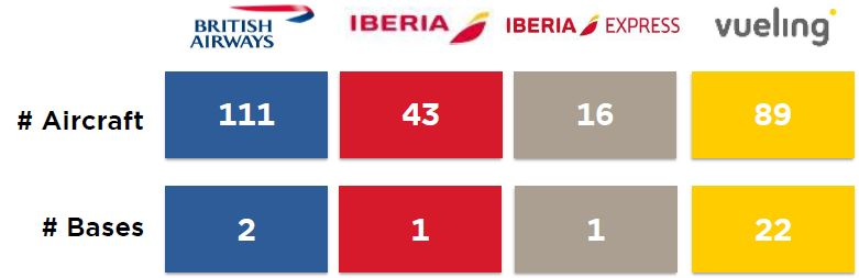 swot iberia The top 20 commercial aircraft maintenance, repair & overhaul (mro) companies 2015: leaders in engine table 447 iberia maintenance swot analysis 2015.
