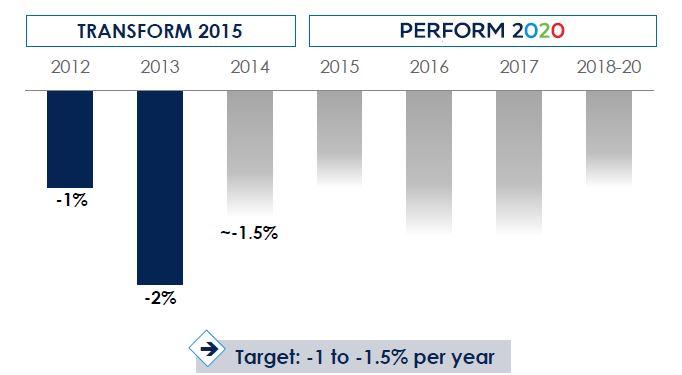 analysis of air france klm Dossier air-france/klm introduction transport de passagers : en 2004, 1er groupe européen avec 25,5% de parts de marché et 1er.