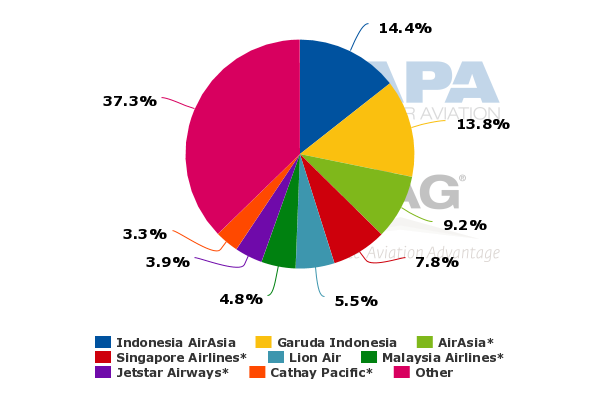air asia marketing positioning Airasia case study with their effective sales and marketing strategy, air asia can the key is for air asia to strengthen other aspects of its positioning.