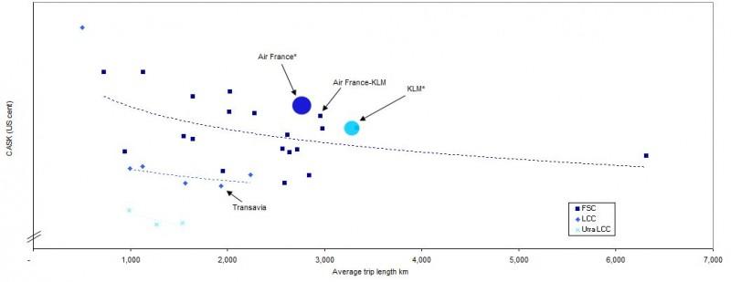 air france klm merger analysis