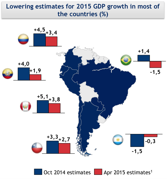 LATAM Airlines Group continues its international push ...
