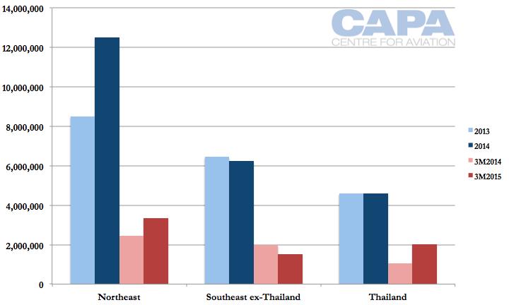 thaimassage lundavägen sök singlar