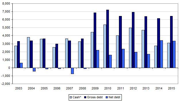 Lufthansa 2012 Case Study Solution – 326126