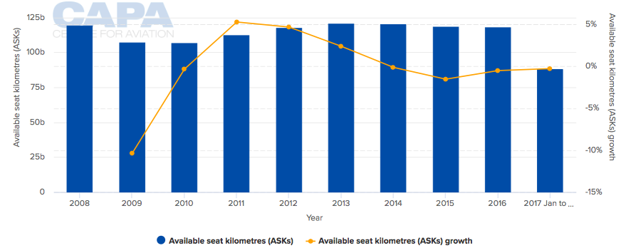 Singapore Airlines A380: seat density increase, new cabin products ...