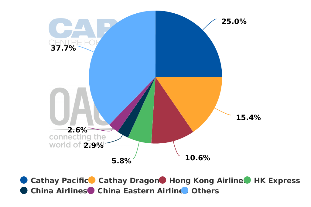 hong kong dragon airlines limited b lease vs buy decision