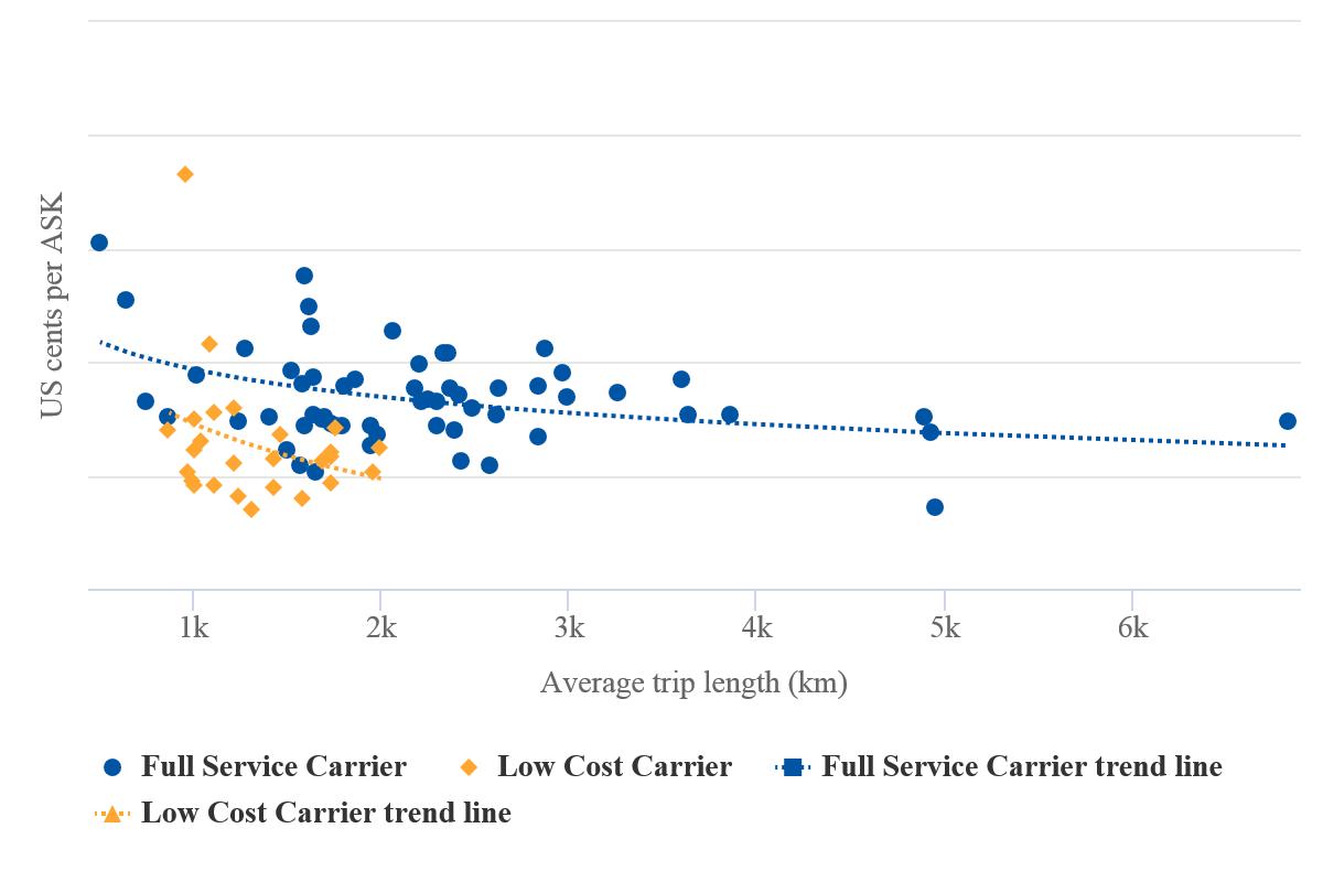 Cost carrier код на кешбек плейфортуна